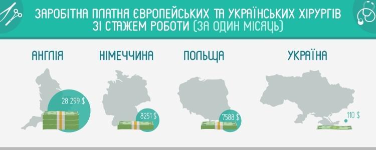 http://uneko.com.ua/wp-content/uploads/2016/11/%D0%BB%D1%96%D0%BA%D0%B0%D1%80%D1%96.jpg